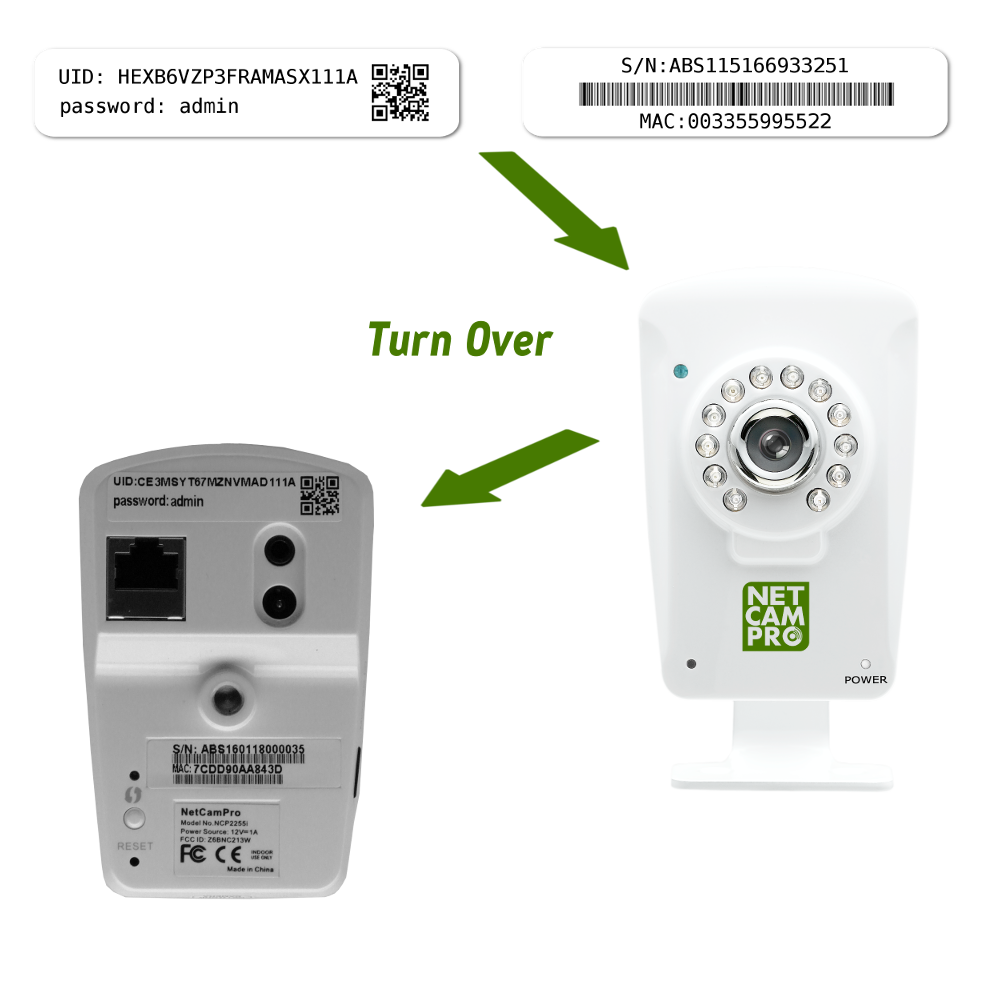NetCamPro Indoor Find QR Code Label UID Password SN MAC