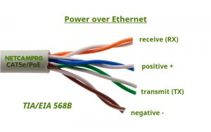 NetCamPro Power Over Ethernet Installation T568B Pairs