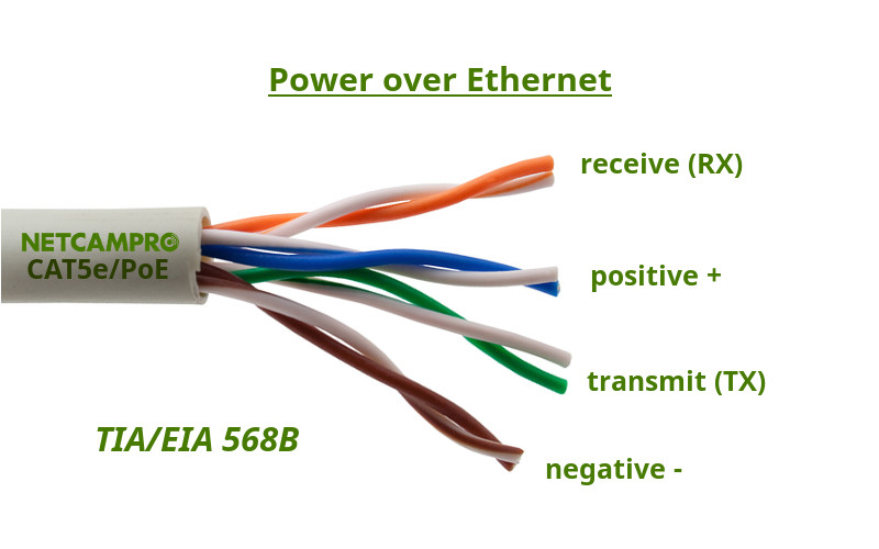 power over ethernet wiring   26 wiring diagram images